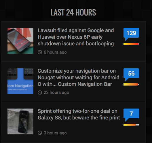 comment leaderboard